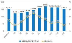2020年全年中国彩电行业产量及出口贸易情况 累计<em>出口量</em>将近1亿台