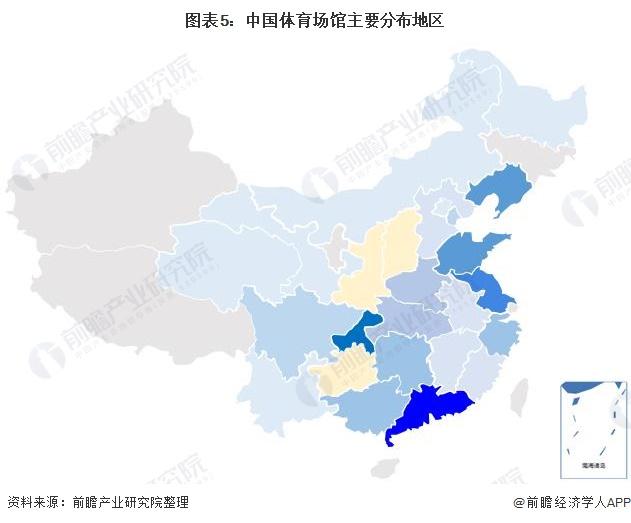 图表5:中国体育场馆主要分布地区