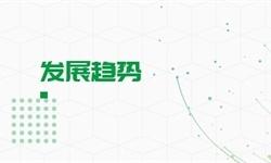 2021年中國辦公樓開發投資現狀與發展趨勢分析 開發投資完成額加速增長【組圖】