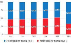 一文了解2020年全年中国智能<em>手机</em><em>行业</em>运行现状(附出货量、上市新机型等)