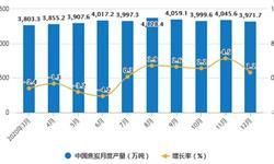2020年全年中国<em>焦炭</em>行业产量规模及出口贸易情况 <em>焦炭</em>累计产量超4.7亿吨