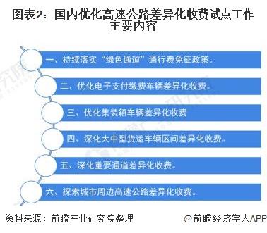 图表2:国内优化高速公路差异化收费试点工作主要内容