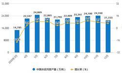 2020年全年中国水泥行业产量及<em>出口</em>贸易情况 水泥累计产量将近24亿吨