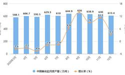 2020年全年中国氧化铝行业产量及<em>出口</em>贸易情况 氧化铝累计产量突破7000万吨