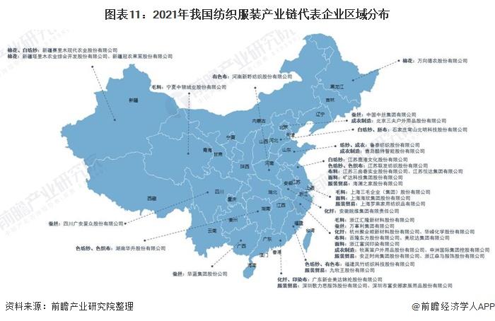 图表11:2021年我国纺织服装产业链代表企业区域分布