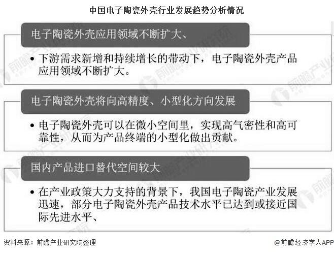 中国电子陶瓷外壳行业发展趋势分析情况