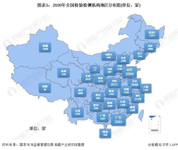 圖表5:2020年全國檢驗檢測機構地區分布圖(單位:家)