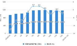 2021年1-2月中国成品油行业产量规模及进出口情况分析 累计出口量突破千万吨