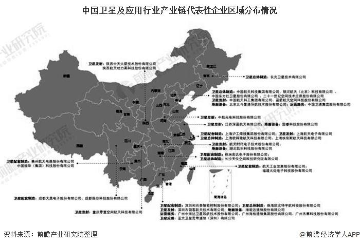 中国卫星及应用行业产业链代表性企业区域分布情况