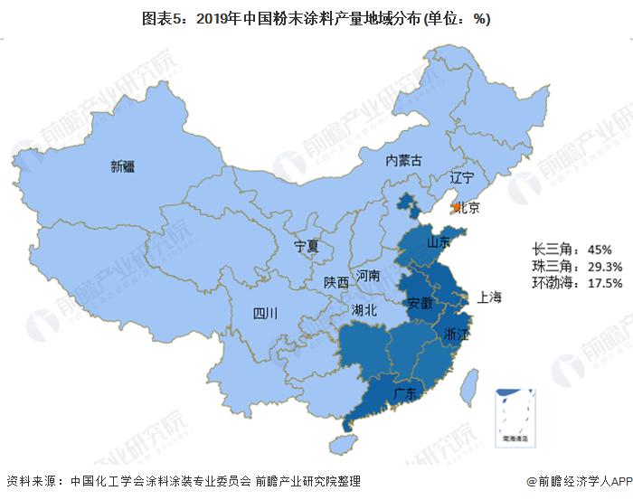 图表5:2019年中国粉末涂料产量地域分布(单位:%)