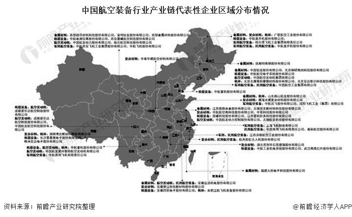中国航空装备行业产业链代表性企业区域分布情况