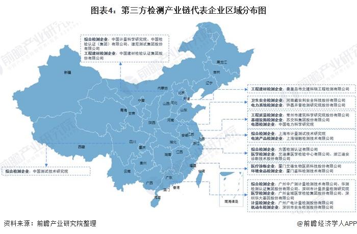 圖表4:第三方檢測產業鏈代表企業區域分布圖