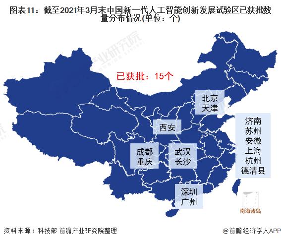 图表11:截至2021年3月末中国新一代人工智能创新发展试验区已获批数量分布情况(单位:个)