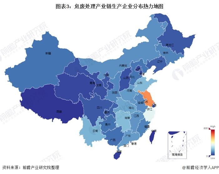 图表3:危废处理产业链生产企业分布热力地图