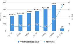 2021年1月中国集成电路行业进出口情况分析 1月出口量同比增长将近60%