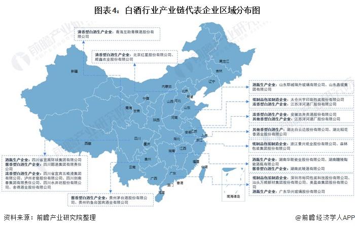 圖表4:白酒行業產業鏈代表企業區域分布圖