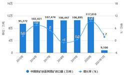 2021年1月中国<em>铁矿石</em>行业进口现状分析 1月进口金额同比增长超50%