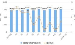 2021年1-2月中国铁矿石行业产量规模及<em>进口</em><em>情况</em>分析 累计产量将近1.3亿吨