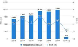 2021年1月中国彩电行业出口现状分析 1月出口量同比下降近20%创去年来新低