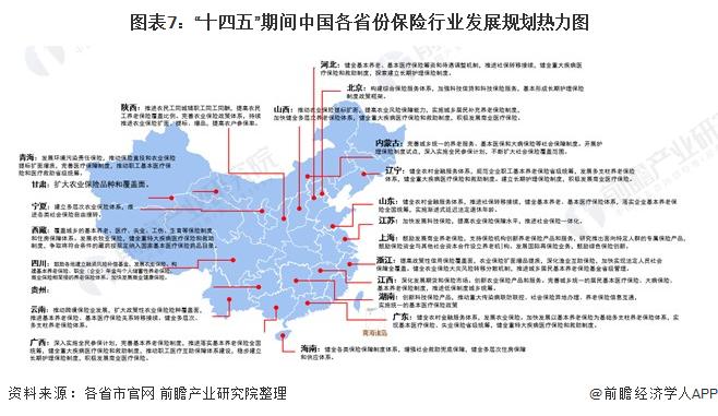 """图表7:""""十四五""""期间中国各省份保险行业发展规划热力图"""