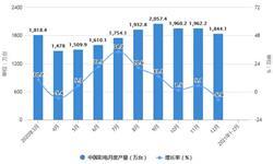 2021年1-2月中国彩电行业产量规模及出口情况分析 彩电累计产量将近2600万台