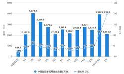 2021年1-2月中国智能手机行业出货量及上市机型分析情况 累计出货量突破6000万台