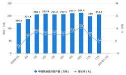 2021年1-2月中国<em>乳制品</em>行业产量规模及进口情况分析 累计产量将近470万吨