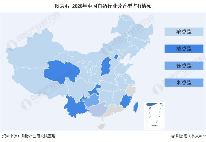 图表4:2020年中国白酒行业分香型占有情况