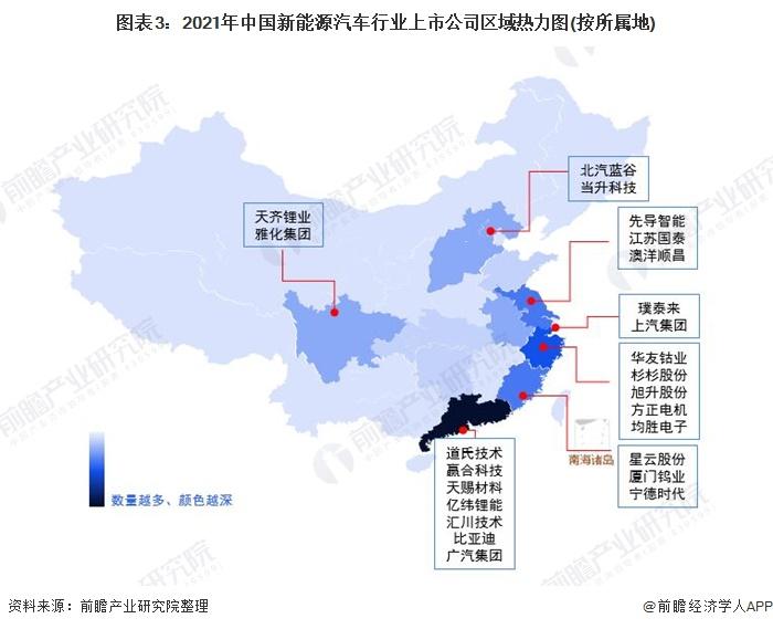 图表3:2021年中国新能源汽车行业上市公司区域热力图(按所属地)