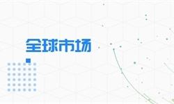 2021年广州<em>工业</em><em>地产</em>供应现状与区域格局分析 向重点区域、重点产业和重大项目用地倾斜
