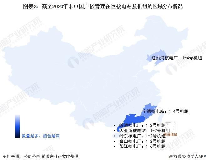 图表3:截至2020年末中国广核管理在运核电站及机组的区域分布情况