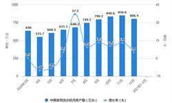 2021年1-2月中国<em>洗衣机</em>行业产量规模及出口情况分析 累计出口金额突破5亿美元