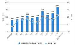 2021年1-2月中国<em>烟草</em><em>制品</em>行业产量规模及出口情况分析 卷烟累计产量将近6000亿支