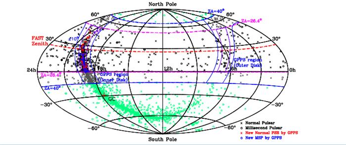 不错过最暗的星!中国天眼FAST共计新发现201颗脉冲星,挑战银河系电子分布模型