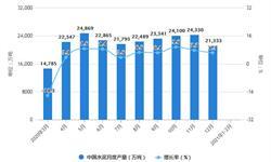 2021年1-2月中国<em>水泥</em>行业产量规模及出口情况分析 <em>水泥</em>累计产量超2.4亿吨