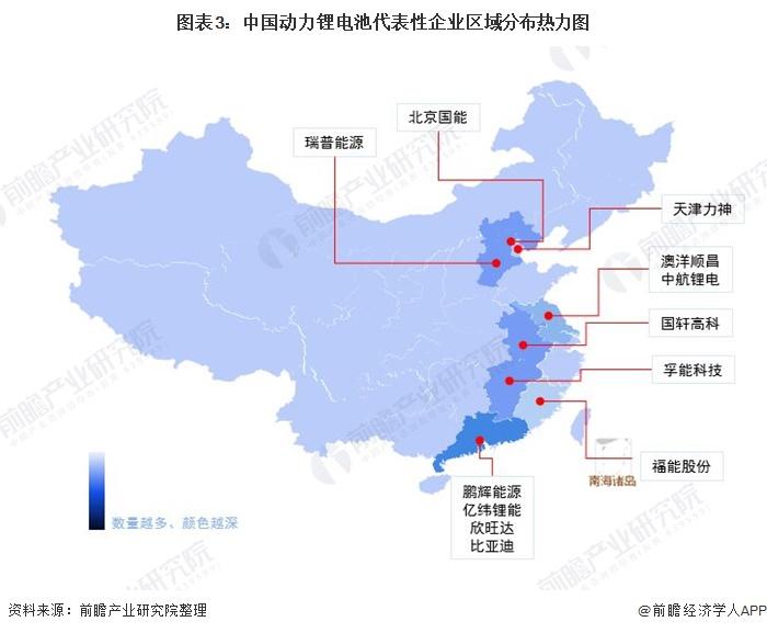 图表3:中国动力锂电池代表性企业区域分布热力图