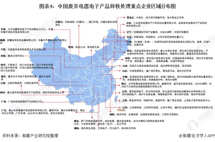 图表4:中国废弃电器电子产品回收处理重点企业区域分布图