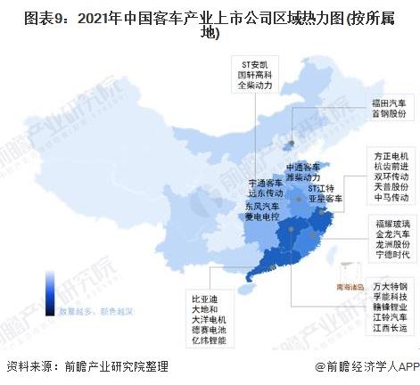 图表9:2021年中国客车产业上市公司区域热力图(按所属地)