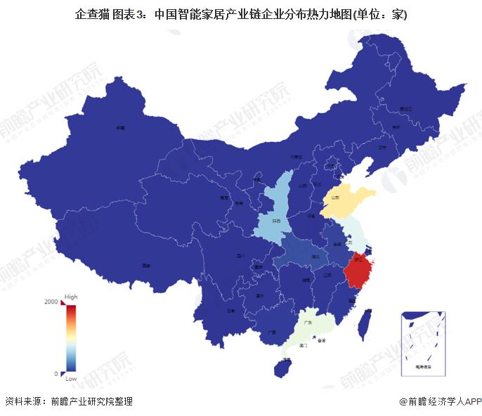 企查猫 图表3:中国智能家居产业链企业分布热力地图(单位:家)