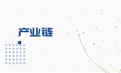 【干货】2021年中国塑料板/棒材产业链全景梳理及区域热力地图