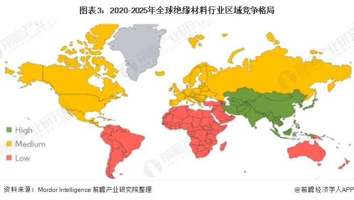 圖表3:2020-2025年全球絕緣材料行業區域競爭格局