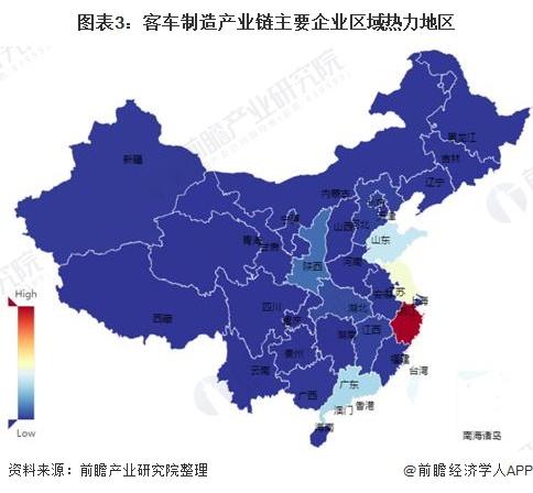 图表3:客车制造产业链主要企业区域热力地区