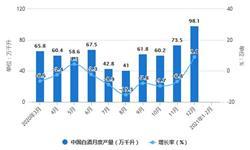 2021年1-2月中国<em>白酒</em>行业产量规模及增长情况 累计产量超120万千升