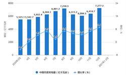 2021年1-2月中国<em>发电</em>行业<em>发电</em>规模统计分析 累计<em>发电</em>量超1.24亿千瓦时