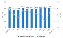 2021年1-2月中国铁合金行业<em>产量</em>规模及出口情况分析 铁合金<em>累计</em><em>产量</em>突破700万吨