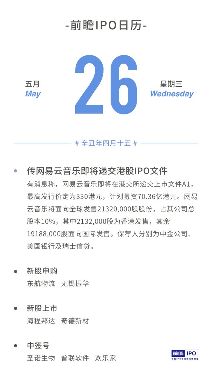 IPO日历丨传网易云音乐即将递交港股IPO文件