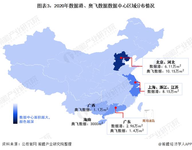 图表3:2020年数据港、奥飞数据数据中心区域分布情况