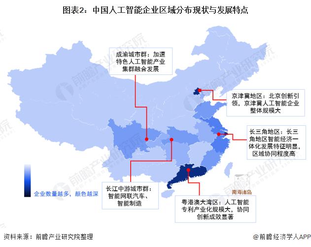 图表2:中国人工智能企业区域分布现状与发展特点