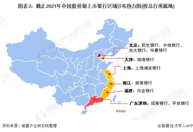 图表2:截止2021年中国股份制上市银行区域分布热力图(按总行所属地)