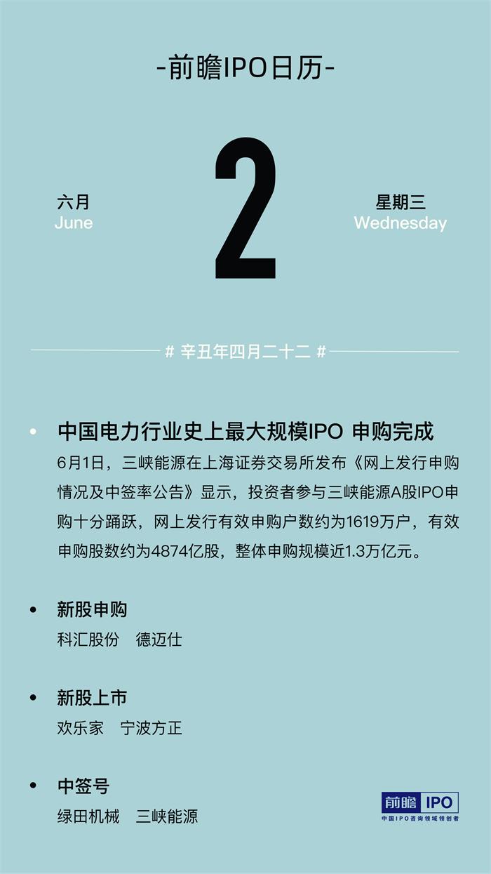 IPO日历丨中国电力行业史上最大规模IPO申购完成